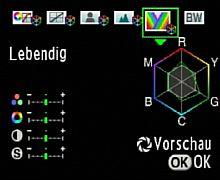 Pentax K200D Fn-Menü - Auswahl der Farbeinstellung [Foto: MediaNord]