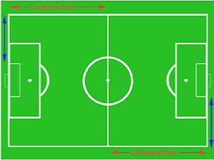 Fototipp Sportfotografie – Grundsätzliche Positionen der Linienrichter (rot) und Fotografen (blau) am Spielfeldrand [Foto: Dieter Kunzendorf]