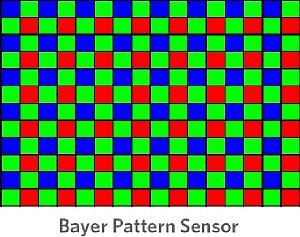 Bayer Farbfilter [Foto: Kodak]