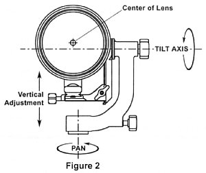 Wimberley Head Version II (WH-200) Objektivausrichtung in opischer Achse [Foto: Wimberley]