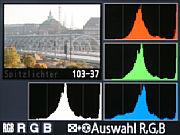 Nikon D200 RGB Histogramm [Foto: MediaNord]