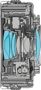 Querschnitt des Olympus M.Zuiko Digital 14-42 mm 1:3.5-5.6 EZ [Foto: Olympus]
