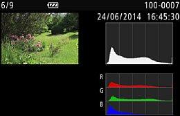 Canon PowerShot G1X Mark II – Bildwiedergabe mit Histogrammen [Foto: Martin Vieten]