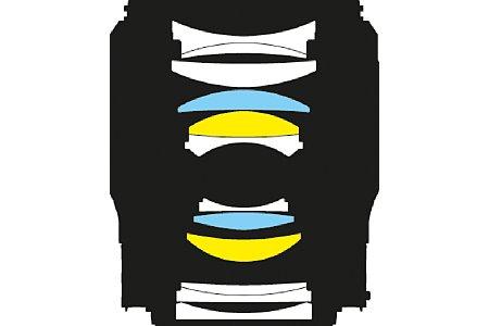 """Bild Die Lichtstärke von """"nur"""" F1,8 sollte nicht darüber hinwegtäuschen, dass das Nikon Z 50 mm 1:1,8 S eine aufwändige optische Konstruktion besitzt, mit der Nikon """"neue Maßstäbe"""" in dieser etwas verschrienen Objektivklasse setzen will. [Foto: Nikon]"""