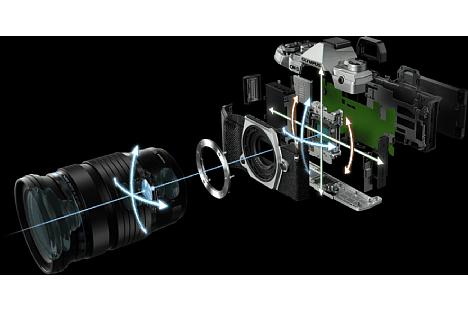 Bild Der Sensor-Shift-Bildstabilisator der Olympus OM-D E-M5 Mark III arbeitet sowohl bei Fotos als auch bei Videos äußerst effektiv. Zusammen mit einem bildstabilisierten Objektiv erhöht sich die Effektivität nochmals. [Foto: Olympus]