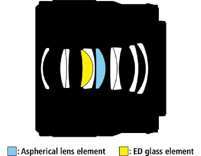 Bild Der optische Aufbau des Nikon Z MC 50 mm 1:2,8 besteht aus zehn Linsen, die in sieben Gruppen angeordnet sind. Eine ED-Linse und eine asphärische Linse sollen optische Fehler minimieren. [Foto: Nikon]