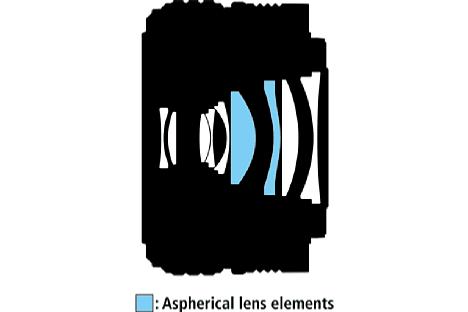 Bild Der optische Aufbau des Nikon Z 28 mm F2.8 SE besteht aus neun Linsen in acht Gruppen, die beiden blau dargestellten Linsen besitzen einen asphärischen Schliff. [Foto: Nikon]