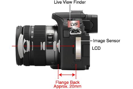 Bild Bei einer spiegellosen Systemkamera, hier schematisch die Panasonic Lumix DMC-G1, übernimmt der Bildsensor auch die Messungen für den Autofokus und die Belichtung. [Foto: Panasonic]