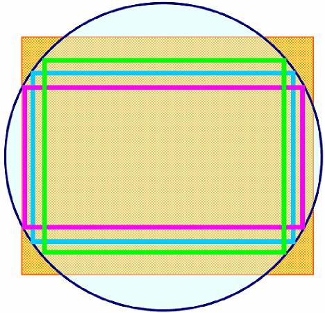 Bild Vom Micro-Four-Thirds-Sensor nutzt die Panasonic Lumix DC-LX100 II jeweils nur einen Ausschnitt, damit sie bei 4:3, 3:2 und 16:9 immer denselben diagonalen Bildwinkel nutzen kann. [Foto: Panasonic]