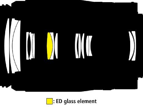 Bild Die optische Konstruktion des Nikon Z 50-250 mm 4,5-6,3 VR DX setzt sich aus 16 Linsen zusammen, die in zwölf Gruppen angeordnet sind. Eine ED-Linse soll Bildfehler minimieren. [Foto: Nikon]
