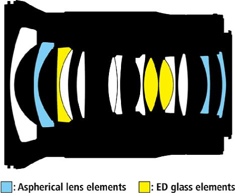Bild Drei ED-Linsen sowie drei asphärische Linsen sollen beim Nikon Z 20 mm 1:1.8 S für eine hohe Bildqualität sorgen. Tatsächlich sind die optischen Fehler minimal und die Auflösung im Bildzentrum ab Offenblende und am Bildrand ab F4 hoch. [Foto: Nikon]