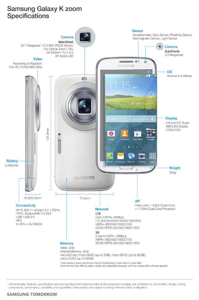 Bild Die technischen Daten des Samsung Galaxy K Zoom können sich sehen lassen. [Foto: Samsung]