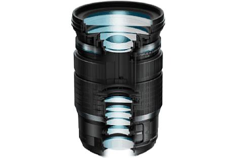 Bild Die aufwändige optische Konstruktion des Olympus 12-100 mm 4 IS ED Pro besteht aus 17 Elementen in elf Gruppen. Darunter zahlreiche Spezialgläser und asphärische Linsenschliffe. [Foto: Olympus]