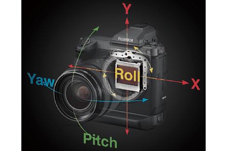 Bild Erstmals in einer Mittelformatkamera kommt bei der Fujifilm GFX100 ein zur Bildstabilisierung beweglich gelagerter Bildsensor zum Einsatz. [Foto: Fujifilm]