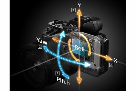 Bild Der Bildstabilisator der Alpha 7 II kompensiert nicht nur Schwenkbewegungen, sondern auch ein Verschieben der Kamera. [Foto: Sony]