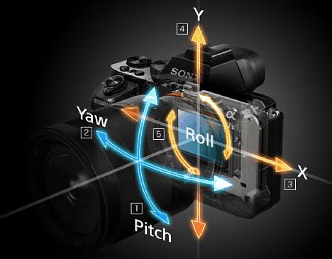 Bild Bei der Bildstabilisierung werden fünf verschiedene Achsen unterschieden. Neben dem Verkippen der Kamera in zwei Achsen sind dies auch Verschiebungen in zwei Achsen, die vor allem im Nah- und Makrobereich eine Rolle spielen, sowie Rotationen. [Foto: Sony]