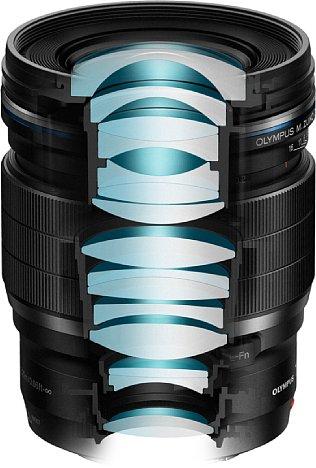 Bild Im Olympus 17 mm 1.2 ED Pro steckt viel Glas: In elf Gruppen sind 15 Linsen angeordnet, darunter asphärische Linsen sowie ein ED-DSA-Element. [Foto: Olympus]