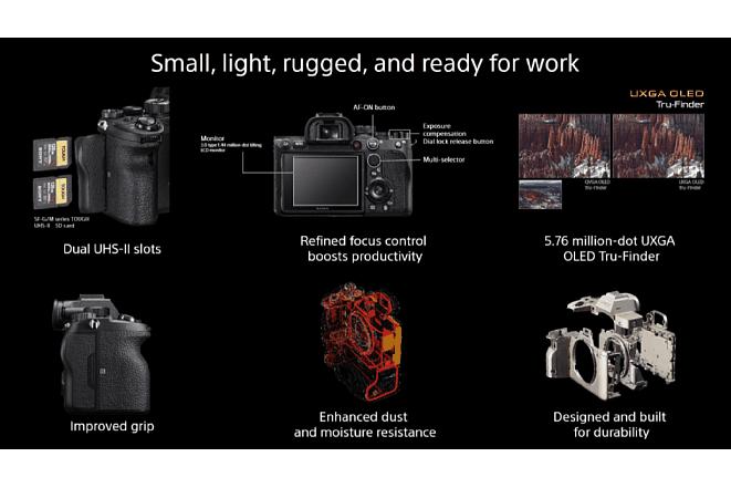 Bild Details zum verbesserten Gehäuse der Sony Alpha 7R IV aus der Live-Präsentation von Sony. [Foto: Sony]