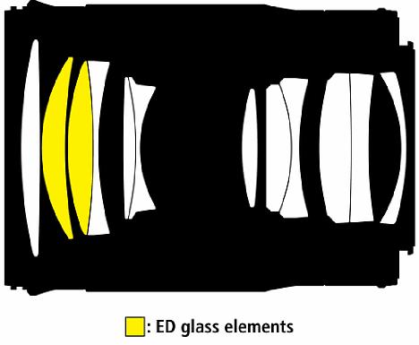 Bild Zwei ED-Linsen sollen beim Nikon Z 85 mm 1:1.8 S für eine hohe Bildqualität sorgen. Tatsächlich sind die optischen Fehler minimal und die Auflösung ist bereits ab Offenblende bis an den Bildrand hoch. [Foto: Nikon]