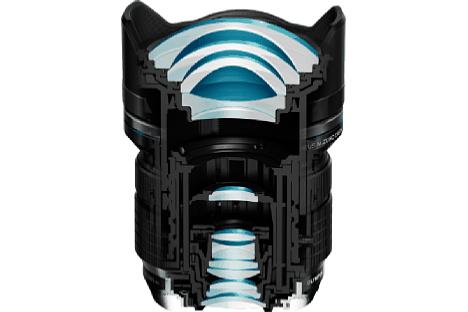 Bild Die aufwändige Konstruktion des Olympus 7-14 mm 2.8 Pro ist spritzwassergeschützt und mit einem Innenfokus ausgestattet. [Foto: Olympus]