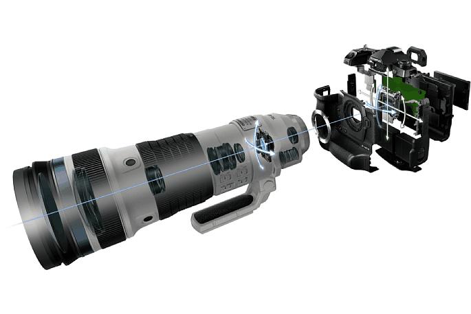 Bild Der Sync IS desOlympus 150-400 mm 4.5 ED TC1.25x IS Pro ermöglicht mit entsprechend kompatibler Kamera acht Blendenstufen längere Belichtungszeiten. [Foto: Olympus]
