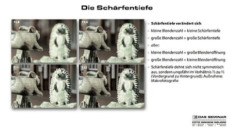 """Bild Einsteiger Fotokurs mit Uli Soja: Seite aus der Seminar-Präsentation """"Die Schärfentiefe"""". [Foto: Foto Gregor Gruppe]"""