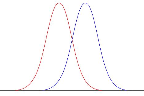 Bild Je nachdem wie die Phasen zueinander stehen, kann das System auch erkennen, in welche Richtung sich die Fokussierung bewegen muss. [Foto: MediaNord]