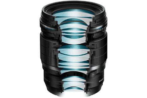 Bild Das Olympus 25 mm 1.2 ED Pro besteht aus 19 Elementen in 14 Gruppen, darunter ein SED-Element, zwei ED-Elemente, ein E-HR-Element, drei HR-Elemente und ein asphärisches Element. [Foto: Olympus]