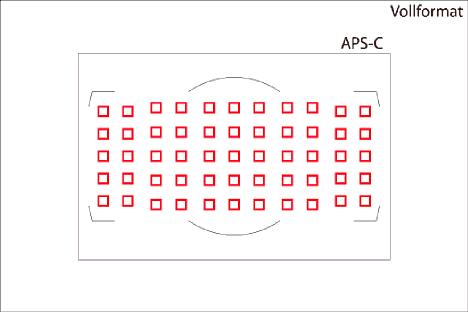 Bild Die Autofokusmessfelder der Vollformat-DSLR Nikon D5 decken nur den mittleren Bildbereich ab. Dasselbe Modul in einer APS-C-DSLR verbaut reicht wesentlich weiter an den Bildrand. [Foto: Nikon]